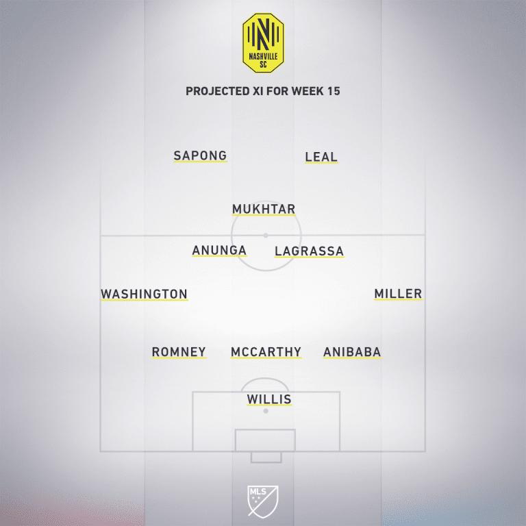 NSH projected XI Week 15