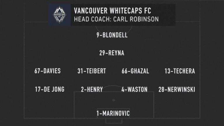 MLS Classics: Alphonso Davies dominates Minnesota United at BC Place - https://league-mp7static.mlsdigital.net/styles/image_default/s3/images/VAN_lineup_04-25-20_0.png