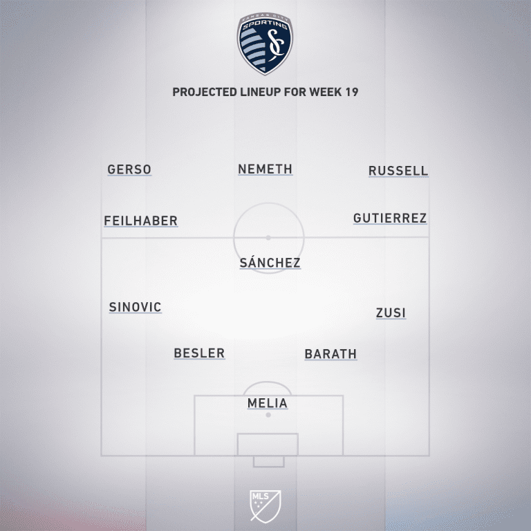 Vancouver Whitecaps FC vs. Sporting Kansas City | 2019 MLS Match Preview - Project Starting XI