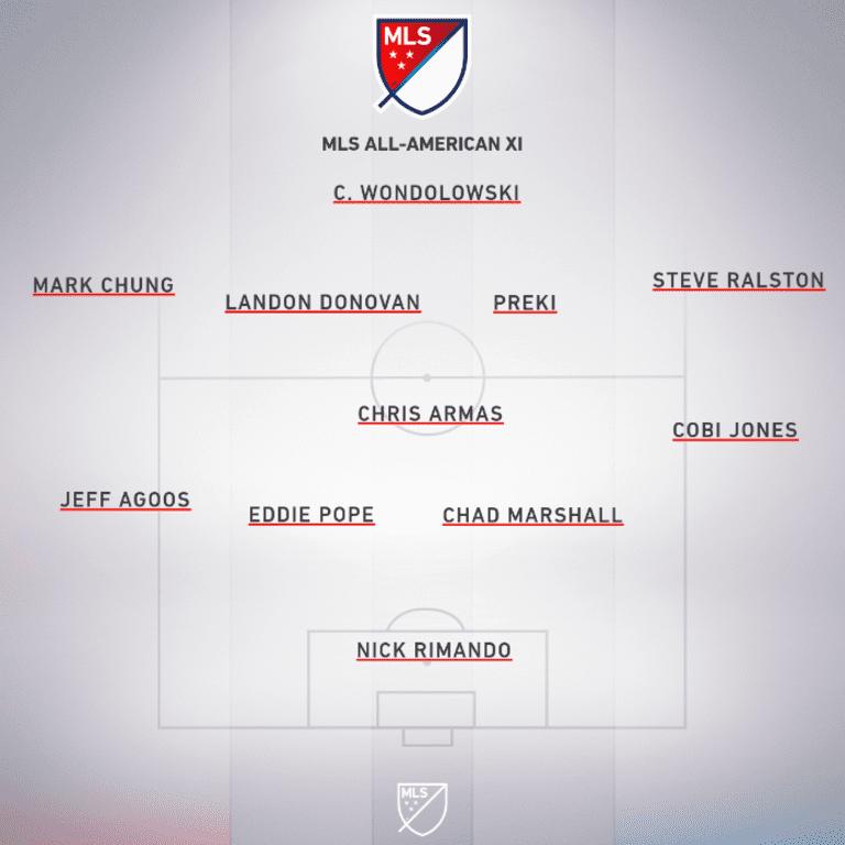 MLS all-time best XIs for every region | Andrew Wiebe - https://league-mp7static.mlsdigital.net/images/All-American%20XI.png?LzhkGh_c1NGZ5poFV8DeIQxVSEQGbWJE