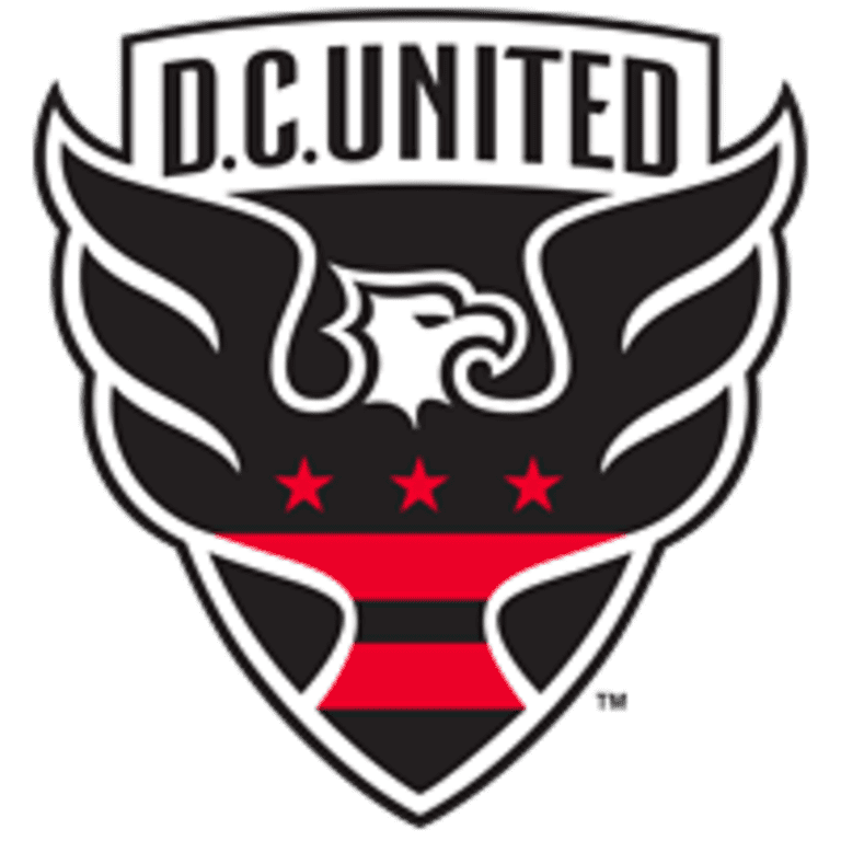 Top of the shopping list for each MLS Eastern Conference team   Armchair Analyst - DC