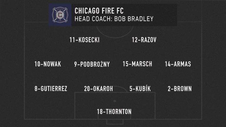 MLS Classics: Chicago Fire make history in 1998 MLS Cup vs. DC United - https://league-mp7static.mlsdigital.net/images/CHI_lineup_05-24-20.png