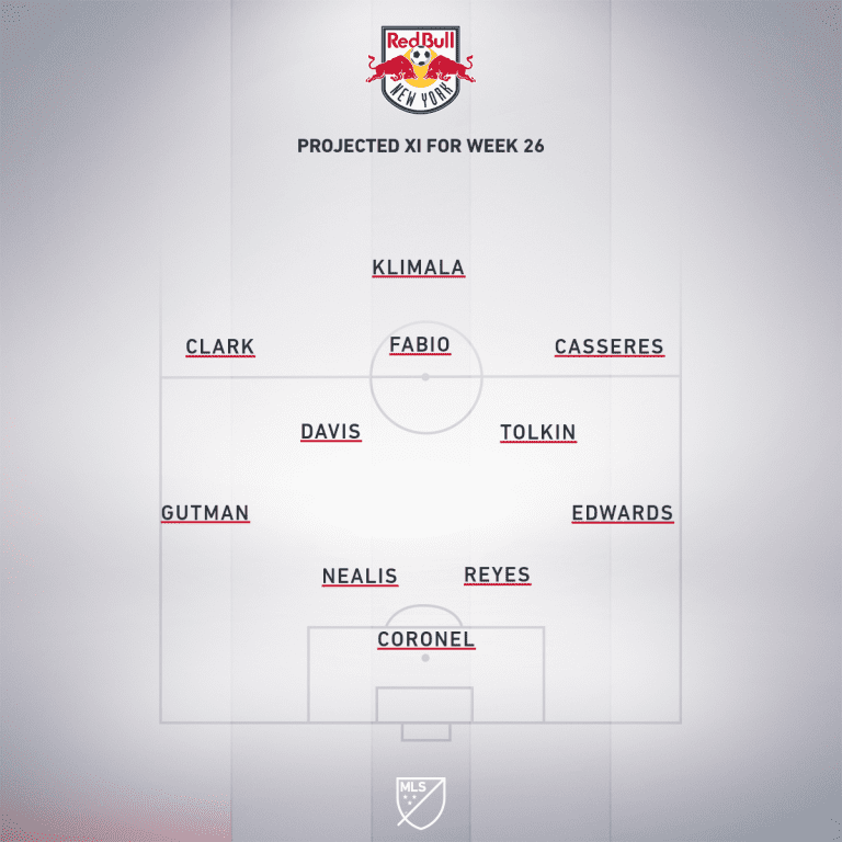 RBNY projected XI Week 26