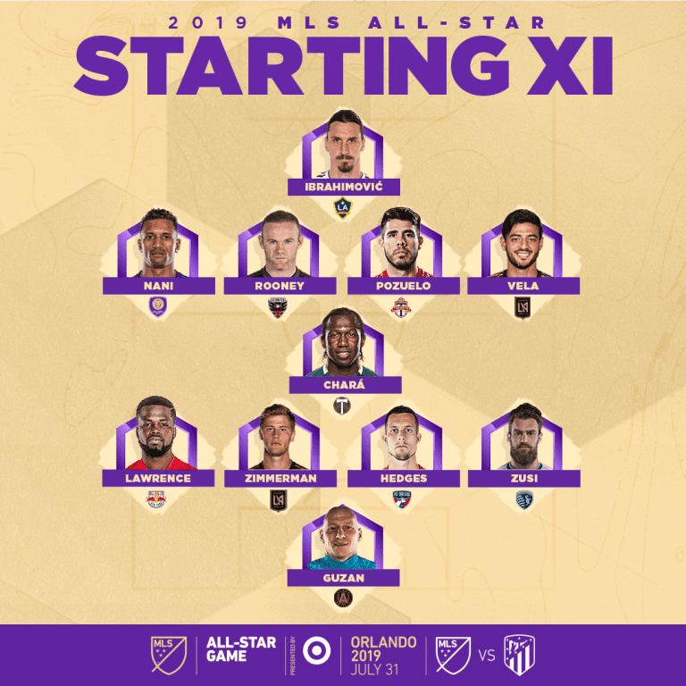 Zlatan Ibrahimovic, Carlos Vela lead the 2019 MLS All-Star starting lineup - https://league-mp7static.mlsdigital.net/images/2019-ALL-STAR_Starting11.png