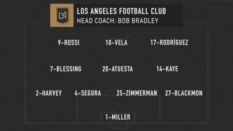 MLS Classics: LAFC star Carlos Vela breaks single-season goals record in style - https://league-mp7static.mlsdigital.net/styles/image_default/s3/images/LAFC_lineup_05-02-20.png