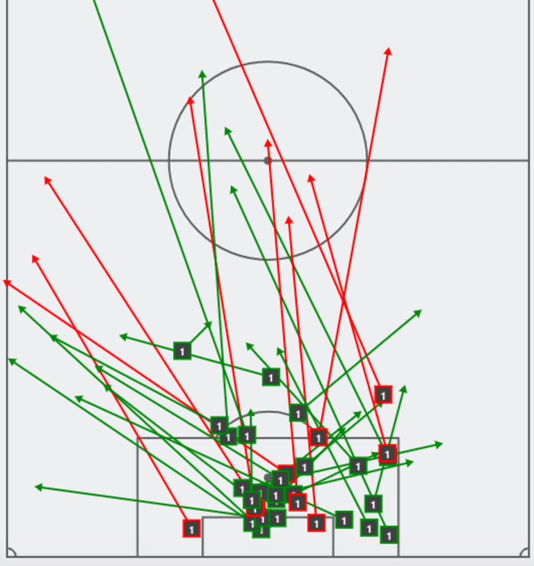 Warshaw: These 3 adjustments put New York City FC over vs. the Red Bulls - https://league-mp7static.mlsdigital.net/images/vs.%20RB%201.png