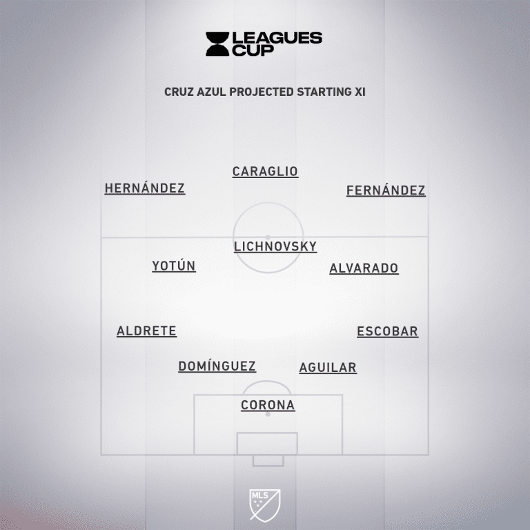 LA Galaxy vs. Cruz Azul   2019 Leagues Cup Preview - Project Starting XI