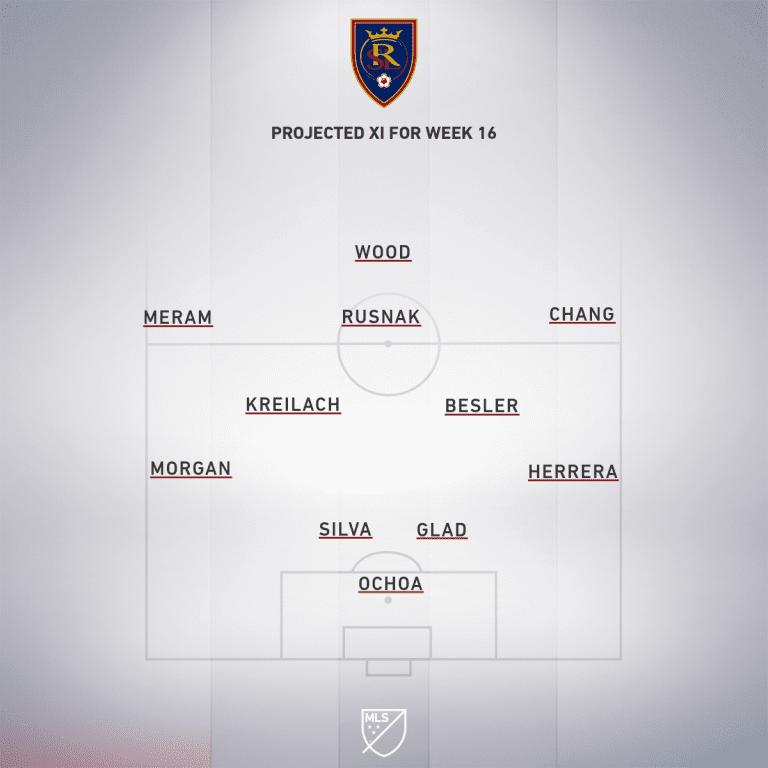 RSL projected XI Week 16