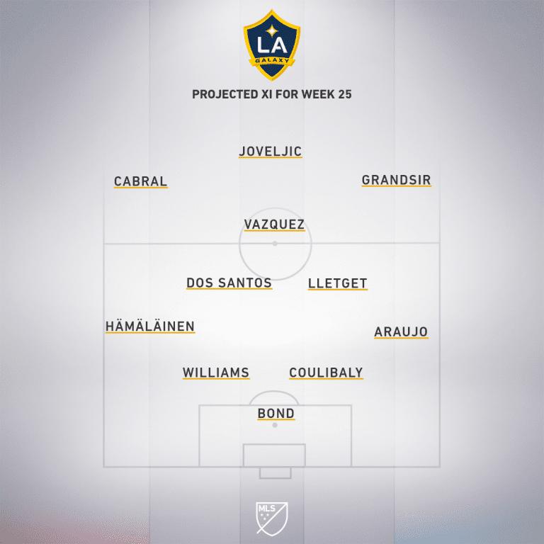 LA projected XI Week 25
