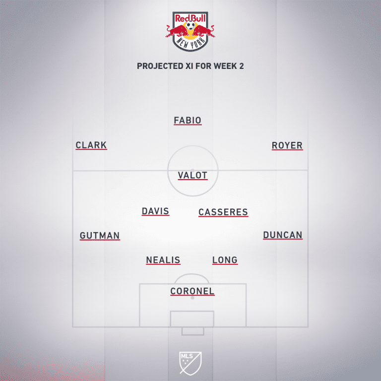 RBNY Week 2 projected XI