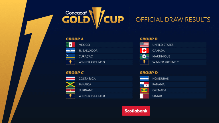 Concacaf 2021 Gold Cup draw: USA and Canada to face off in group stage - https://league-mp7static.mlsdigital.net/images/goldcupdraw.png