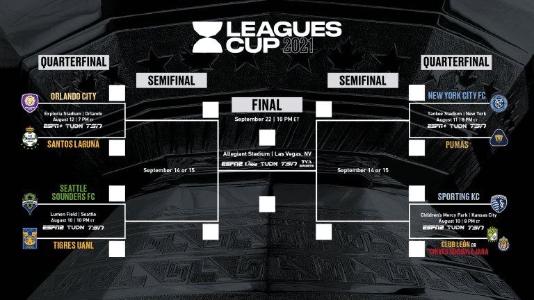 LCP21-109719 - Leagues Cup Bracket-LV_v2_1920x1080