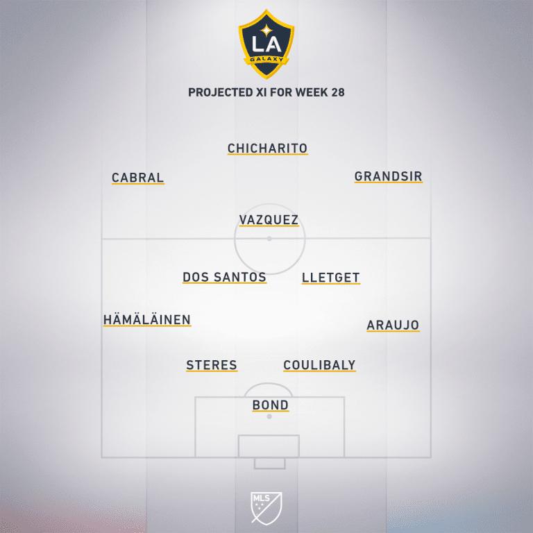 LA Galaxy projected XI Week 28