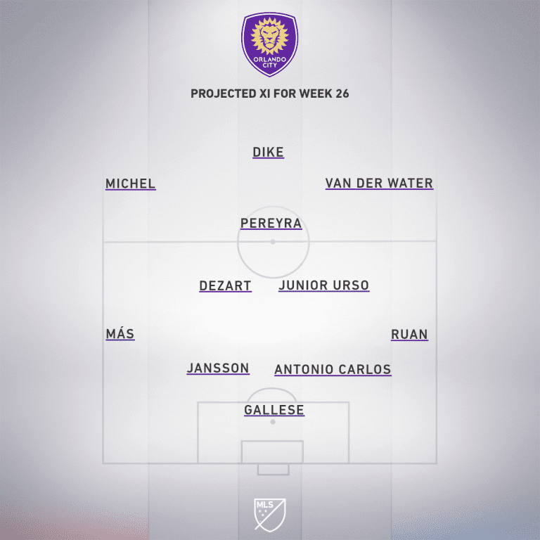 ORL projected XI Week 26