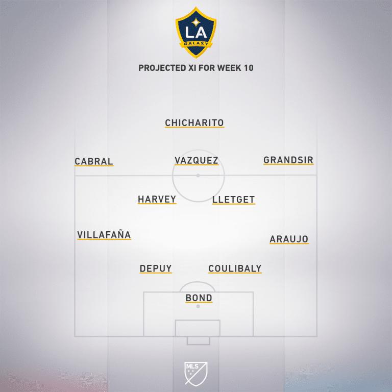 LA projected XI Week 10
