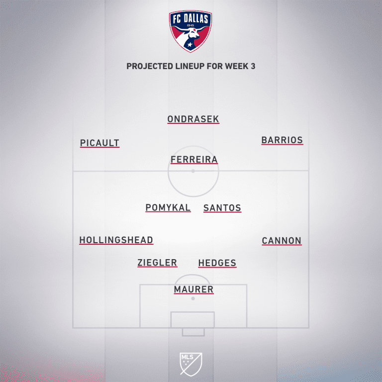 FC Dallas, Nashville SC reset: Where these two MLS clubs left off - https://league-mp7static.mlsdigital.net/images/DAL-NSH%20projected%20XI.png