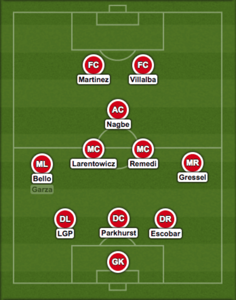 Warshaw: Almiron is irreplaceable for Atlanta. What are Tata's options? - https://league-mp7static.mlsdigital.net/images/ATL-nomiglu1.png