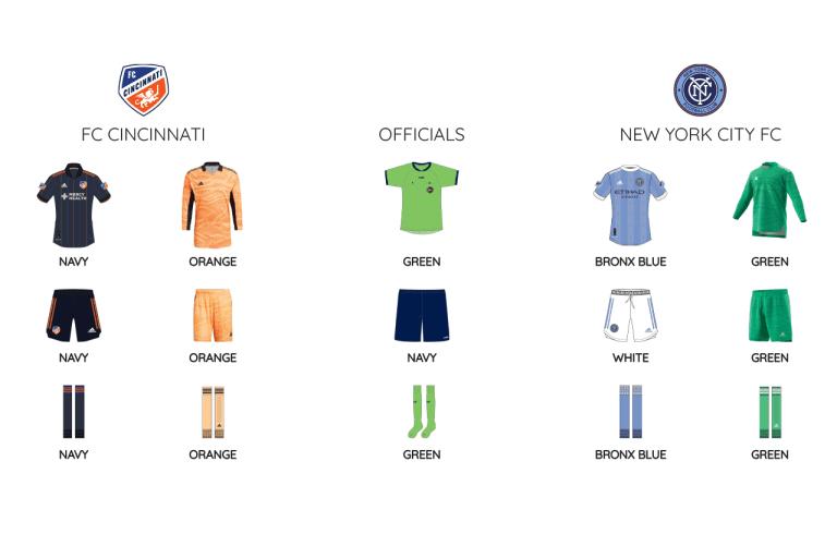MLS-331---CIN-vs-NYC-Notice