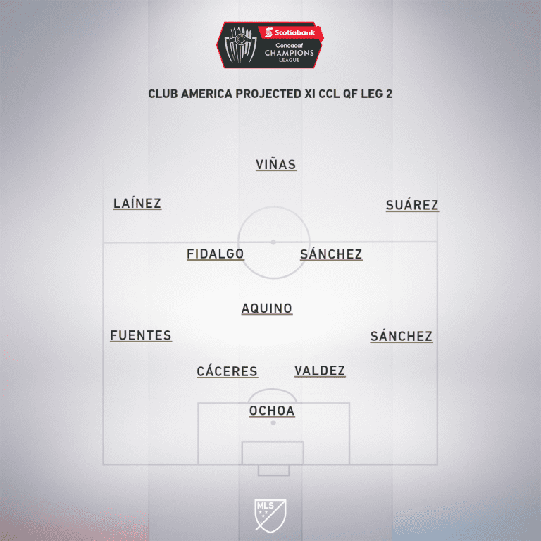 AME projected XI CCL QF Leg 2