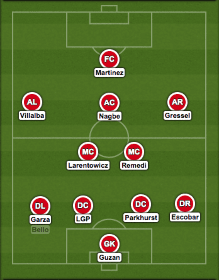 Warshaw: Almiron is irreplaceable for Atlanta. What are Tata's options? - https://league-mp7static.mlsdigital.net/images/ATL-nomiglu3.png
