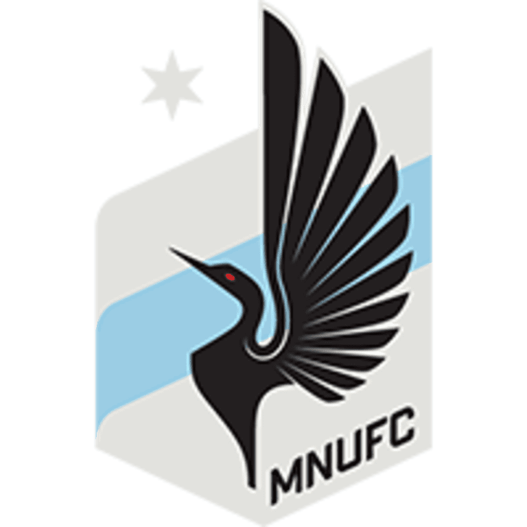 MLS SuperDraft 2021 Grades: Rating every team's picks - MIN