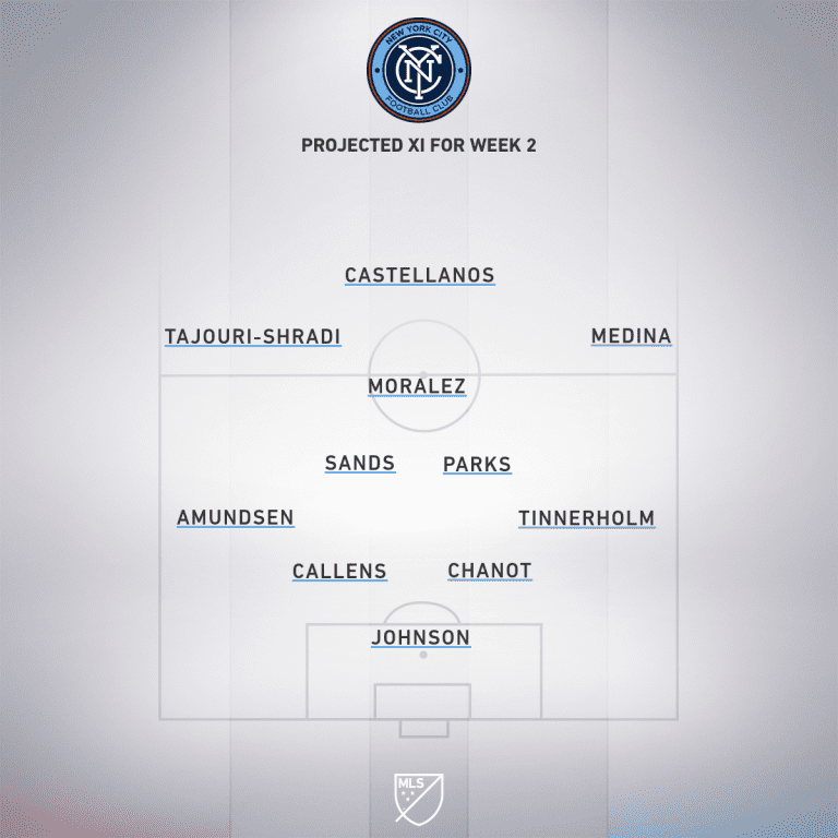 NYC Week 2 projected XI