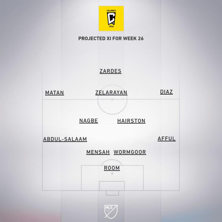 CLB projected XI Week 26