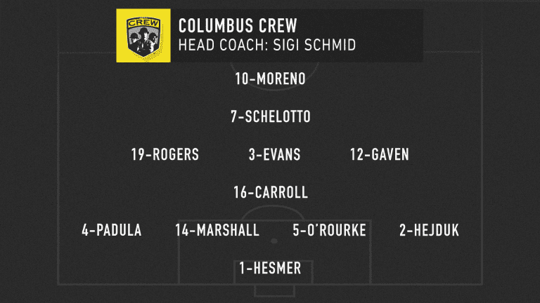 MLS Classics: Columbus Crew SC, New York Red Bulls square off in first MLS Cup appearance  - https://league-mp7static.mlsdigital.net/images/CLB_lineup_05-10-20.png