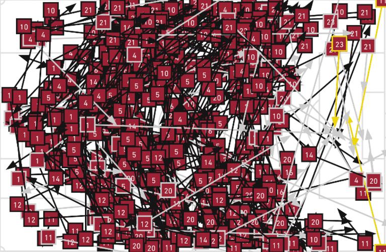 pass map