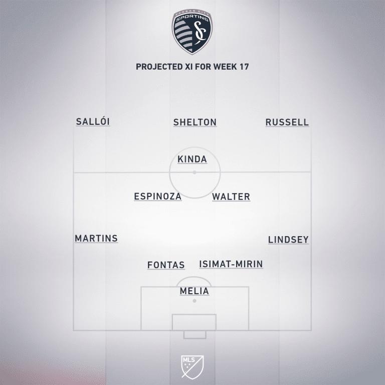 SKC projected XI Week 17