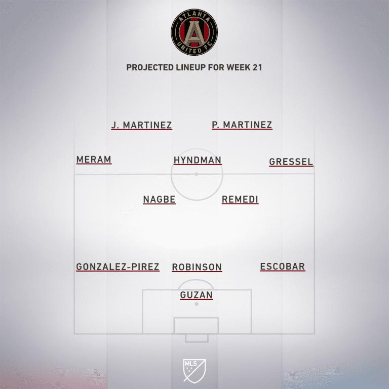 Los Angeles Football Club vs. Atlanta United | 2019 MLS Match Preview - Project Starting XI