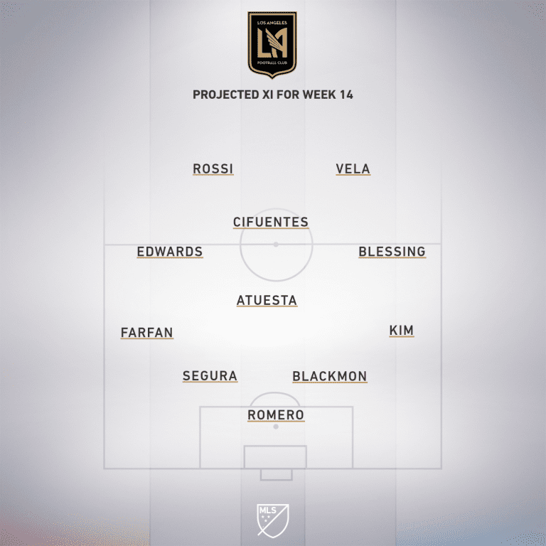 LAFC projected XI Week 14