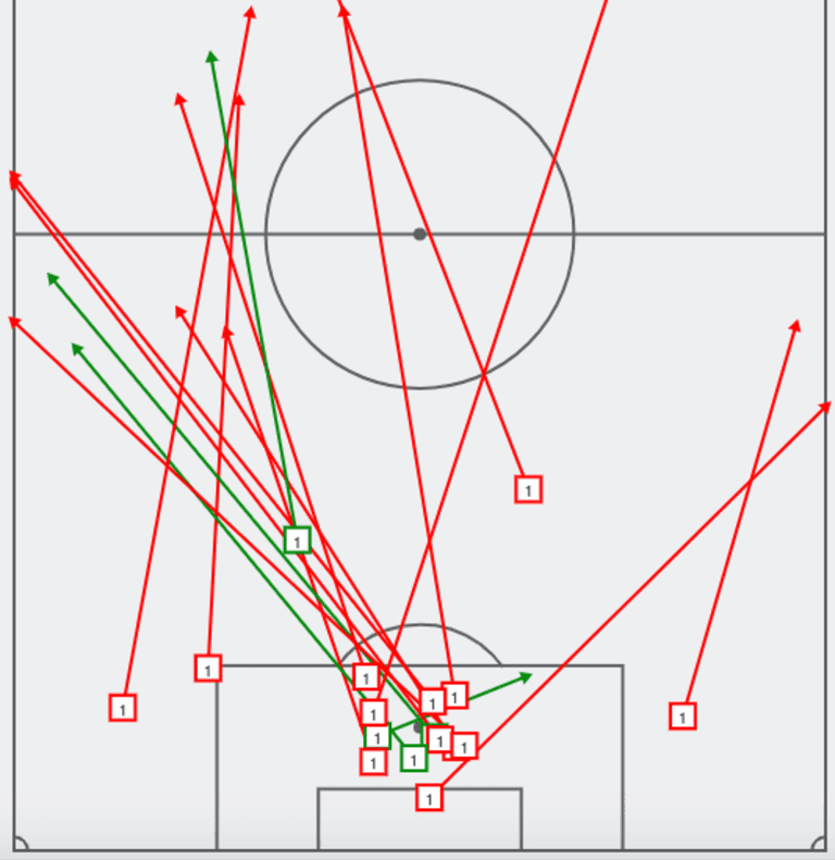 Warshaw: These 3 adjustments put New York City FC over vs. the Red Bulls - https://league-mp7static.mlsdigital.net/images/vs.%20RB%202.png