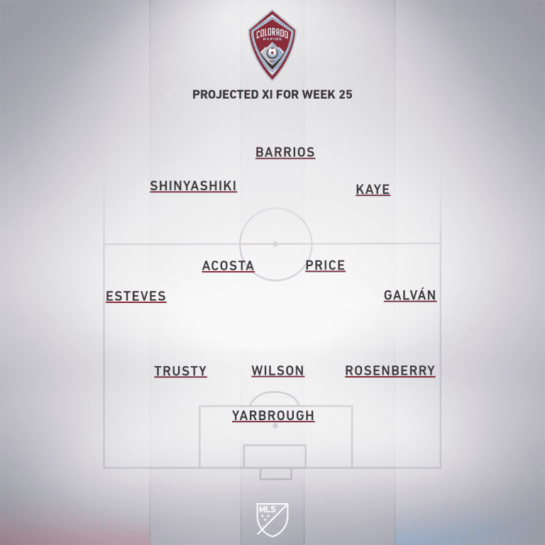 COL projected XI Week 25