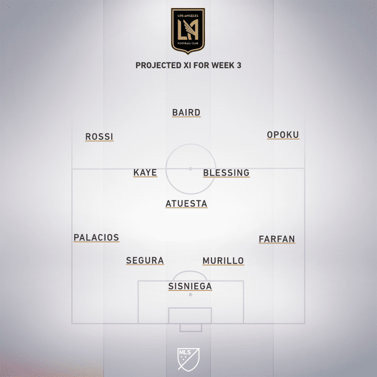 LAFC projected XI Week 3