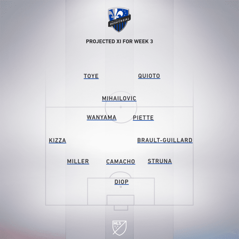 MTL projected XI Week 3