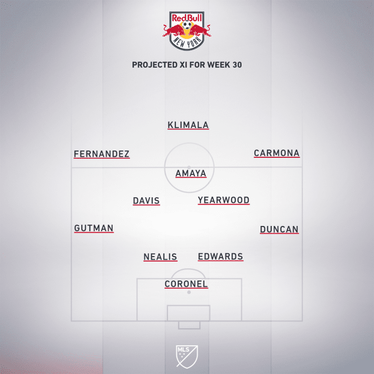 RBNY projected XI Week 30