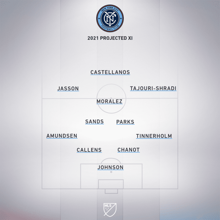 nycfc projected xi 2