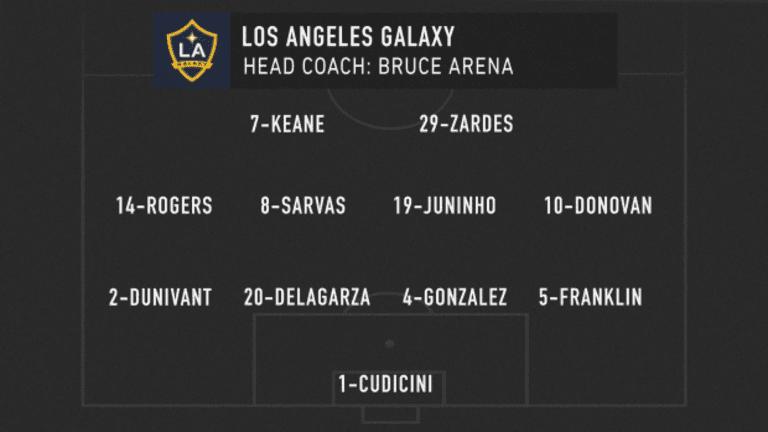 "MLS Classics: Remix: Cali Clasico sees San Jose go full ""Goonies"" mode on LA Galaxy - https://league-mp7static.mlsdigital.net/styles/image_default/s3/images/LA_lineup_05-01-20.png"