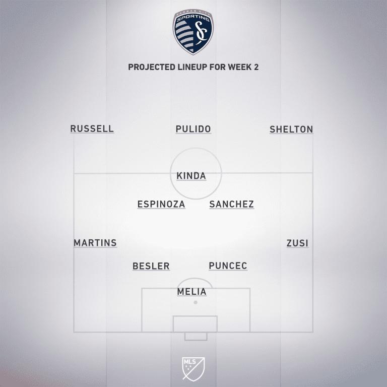 Colorado Rapids vs. Orlando City SC | 2020 MLS Match Preview - Project Starting XI