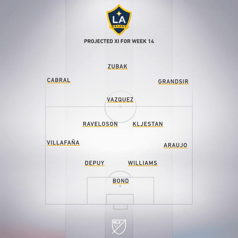 LA projected XI Week 14