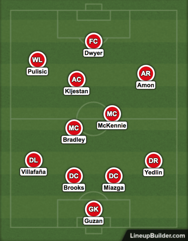 Armchair Analyst: My US national team 2018 World Cup squad! -