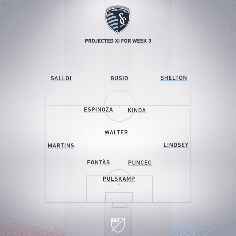 SKC projected XI Week 3