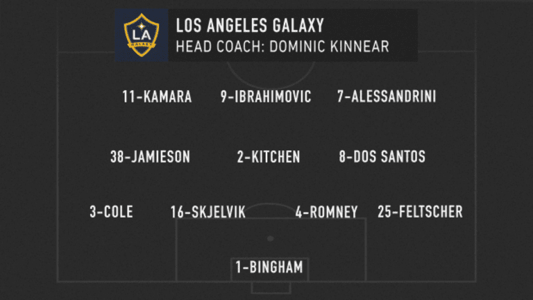 MLS Classics: LA Galaxy's Zlatan Ibrahimovic reaches 500th career goal in style against Toronto FC - https://league-mp7static.mlsdigital.net/styles/image_default/s3/images/LA_lineup_05-04-20.png