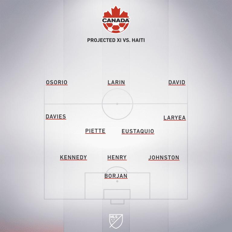 Canada projected XI vs. Haiti