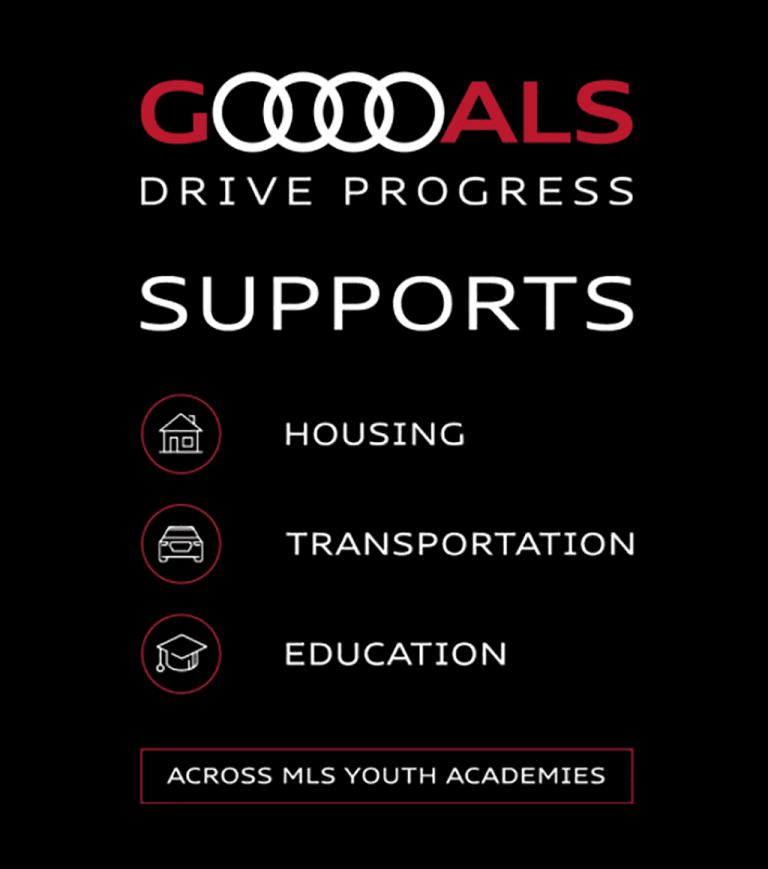 Audi 1v1: Residency programs broaden the scope, depth of MLS academies - https://league-mp7static.mlsdigital.net/images/gdp-embed-0.png
