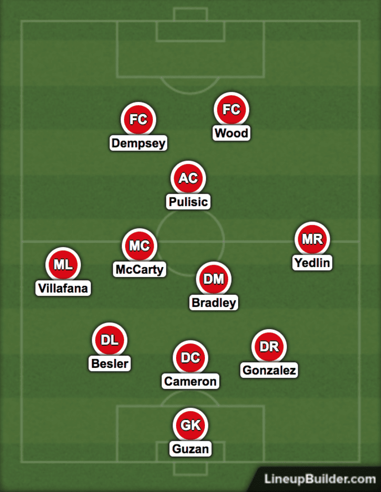 Armchair Analyst: Tactical preview of USMNT at T&T World Cup qualifier -