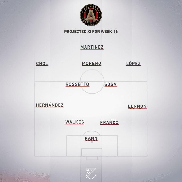 ATL projected XI Week 16
