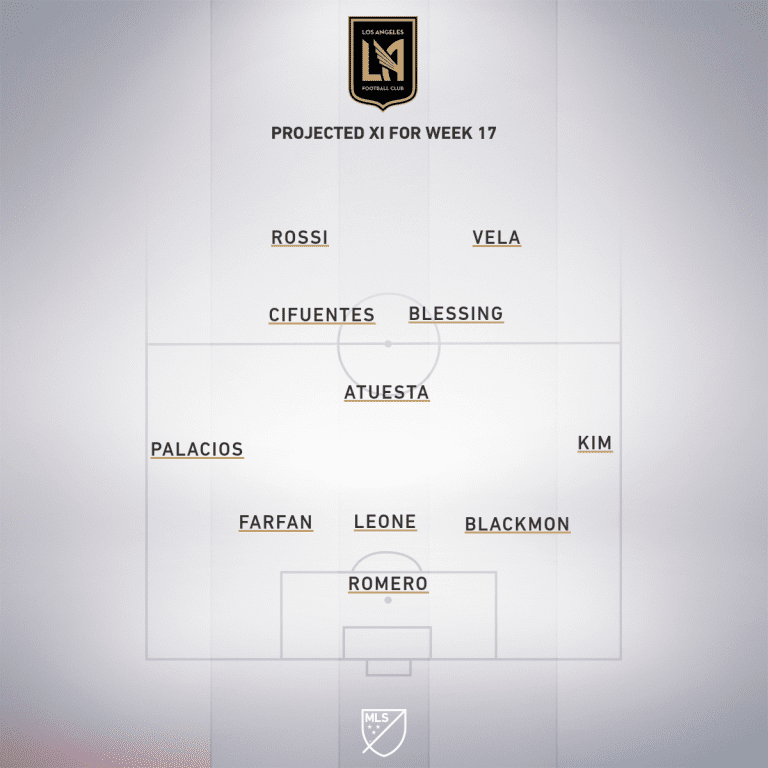 LAFC projected XI Week 17