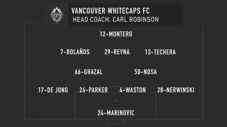MLS Classics: Seattle Sounders-Vancouver Whitecaps Cascadia rivalry extends to playoffs - https://league-mp7static.mlsdigital.net/images/VAN_lineup_05-28-20.png